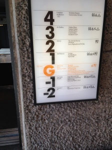 picture showing what's on each floor of the barbican